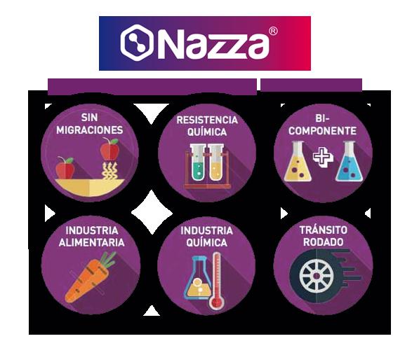 ventajas y caracteristicas de la pintura alimentaria nazza
